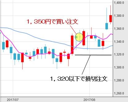 058_株取引1
