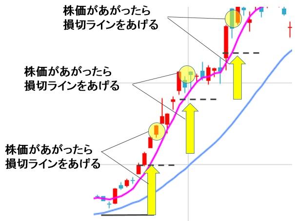 064_株取引7