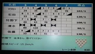 6校_スコア