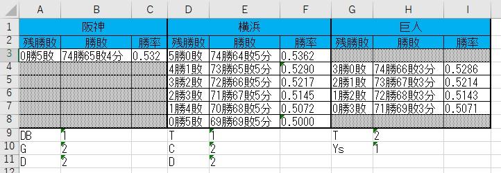 20170928勝敗表