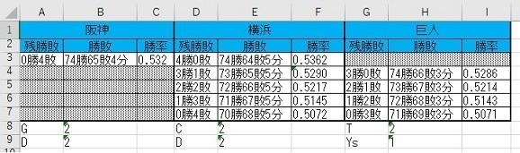 20170929残勝敗表