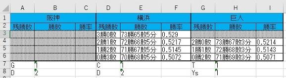 20170930_残勝敗表