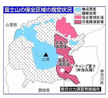 blog 富士山の保全区域の指定状況(現代)-2017.10.jpg
