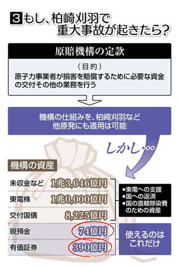blog 3)もし柏崎刈羽で事故が起きたら? 2017.9.27.(東京新聞).jpg