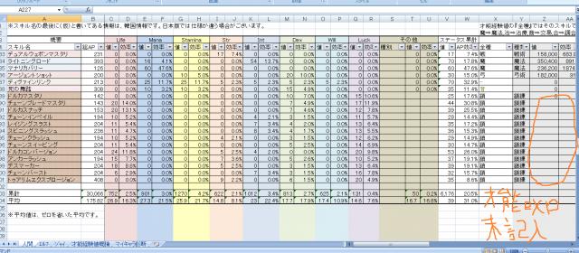 AP効率表230