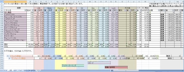 AP効率表231
