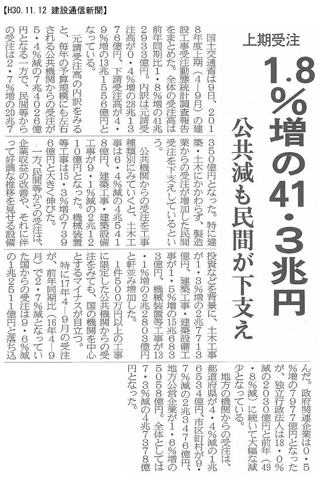 181112 建設工事受注動態統計調査18年度上半期(4~9月)公表・国交省:建設通信新聞