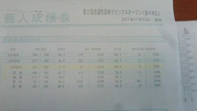 2017成績向上例image
